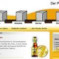 Bier im Abo: Biermarken-Vielfalt im ProBier-Club